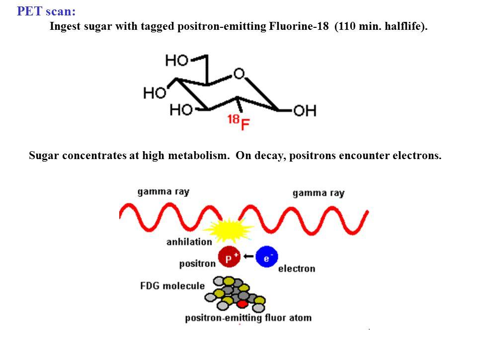 Electron-positron pair production