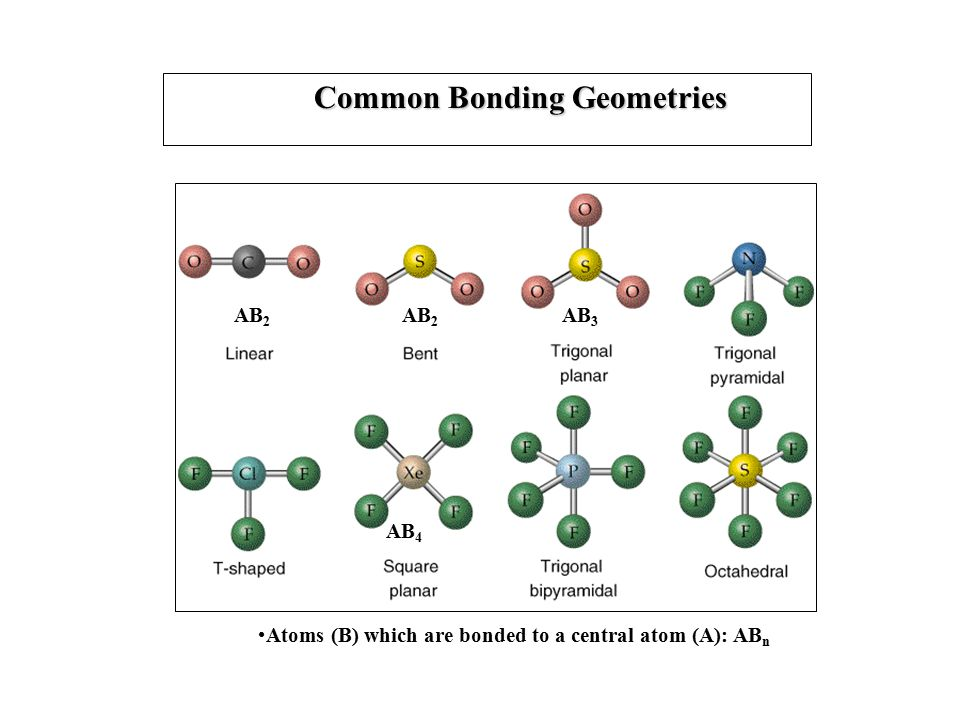 CommonBonding Geometries Common Bonding Geometries Atoms (B) which are bonded to a central atom (A): AB n AB 2 AB 3 AB 4