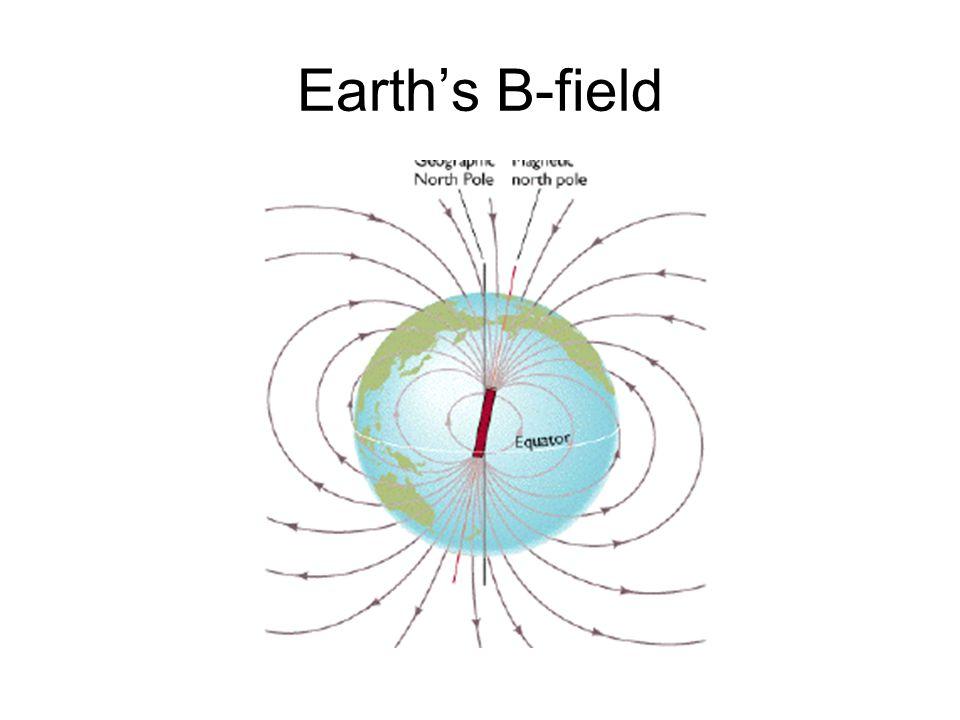 Earth's B-field