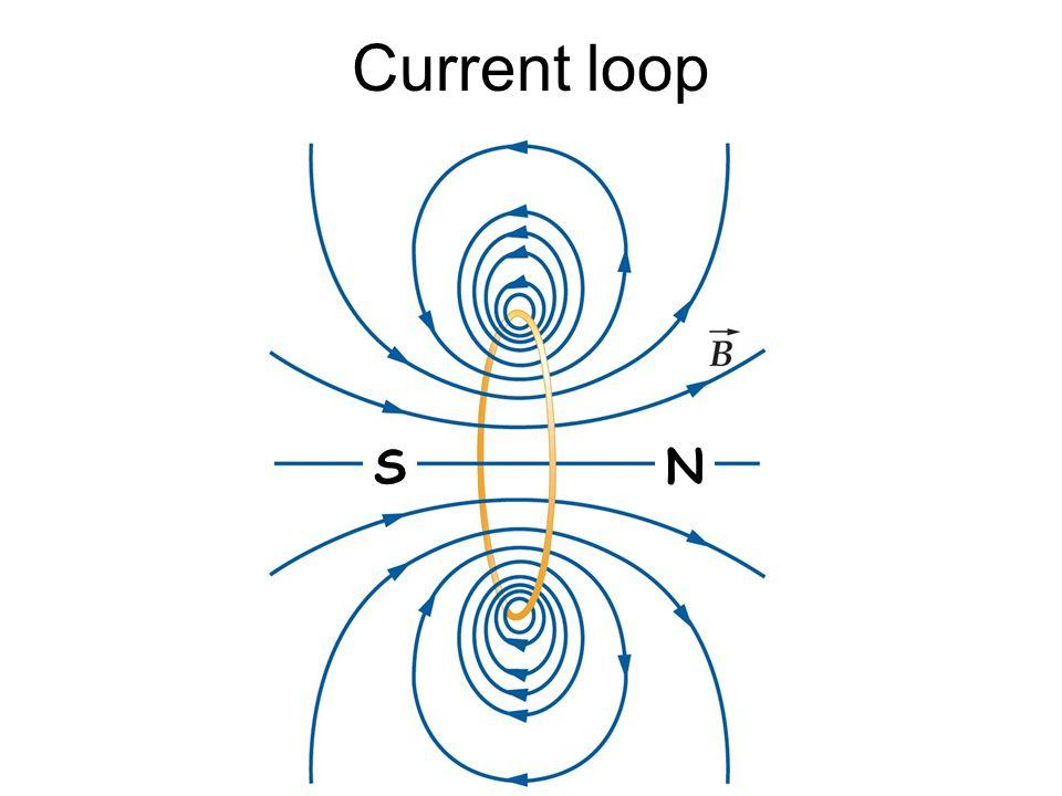 Current loop NS