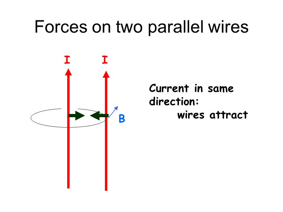 Forces on two parallel wires II Current in same direction: wires attract B