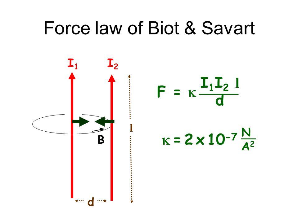 Force law of Biot & Savart I2I2 I1I1 F =  B I1I2 ldI1I2 ld l d  = 2 x 10 -7 NA2NA2