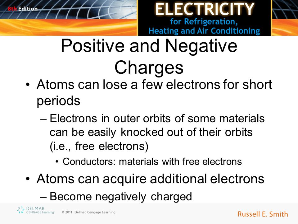 Positive and Negative Charges Atoms can lose a few electrons for short periods –Electrons in outer orbits of some materials can be easily knocked out of their orbits (i.e., free electrons) Conductors: materials with free electrons Atoms can acquire additional electrons –Become negatively charged