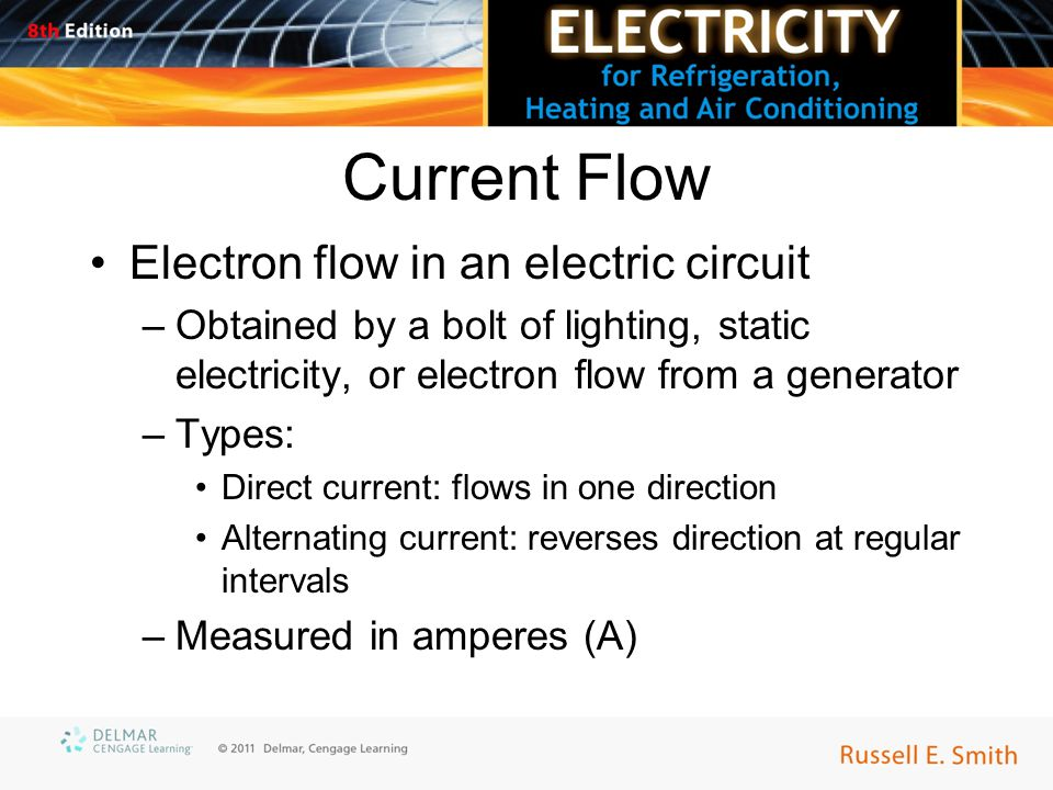 Current Flow Electron flow in an electric circuit –Obtained by a bolt of lighting, static electricity, or electron flow from a generator –Types: Direct current: flows in one direction Alternating current: reverses direction at regular intervals –Measured in amperes (A)