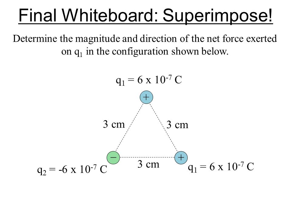 Final Whiteboard: Superimpose! Determine the magnitude and direction of the net force exerted on q 1 in the configuration shown below. + _ + 3 cm q 1
