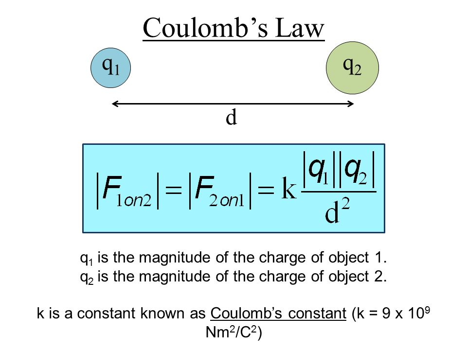 Coulomb's Law q1q1 q2q2 d q 1 is the magnitude of the charge of object 1.