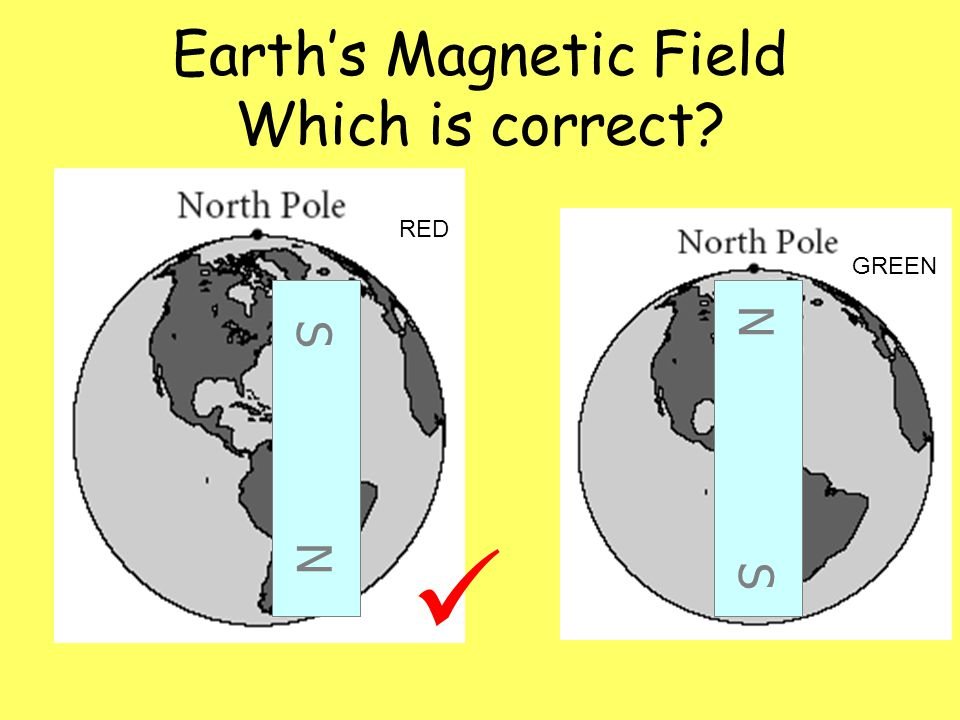 Earth's Magnetic Field Which is correct S NN S RED GREEN