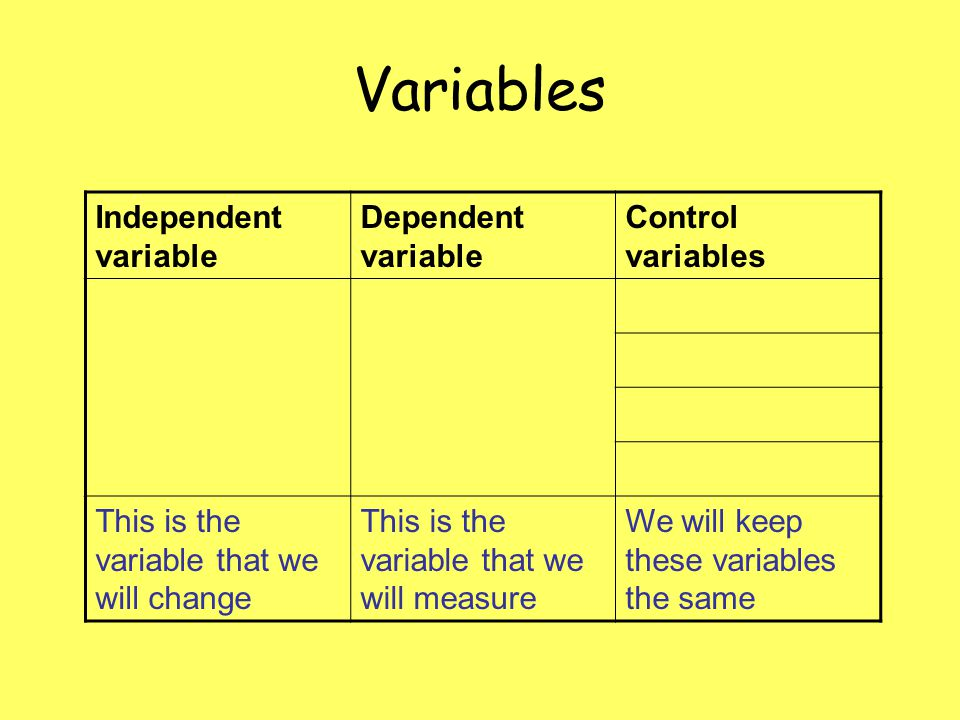 Variables Independent variable Dependent variable Control variables This is the variable that we will change This is the variable that we will measure We will keep these variables the same