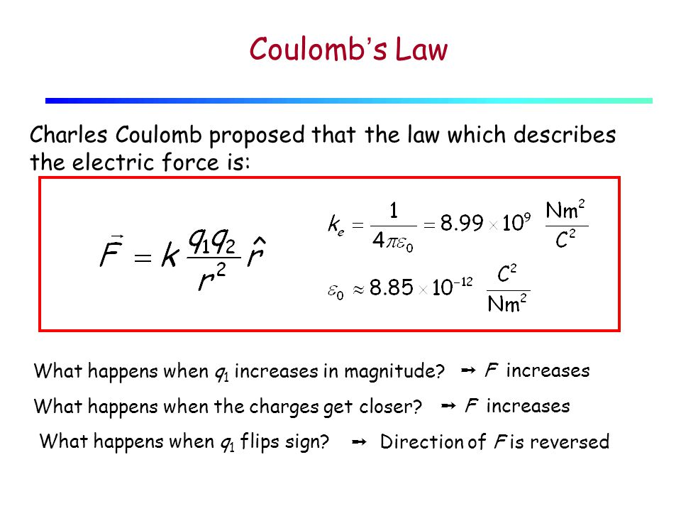 Coulomb's Law ➝ F increases Charles Coulomb proposed that the law which describes the electric force is: What happens when q 1 increases in magnitude.