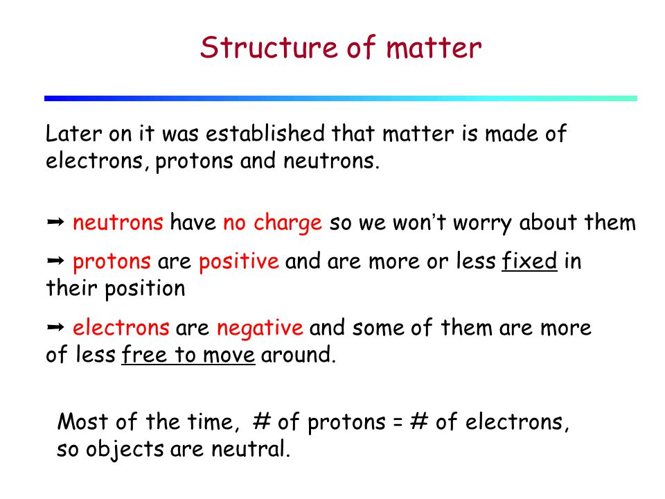 Structure of matter Later on it was established that matter is made of electrons, protons and neutrons.