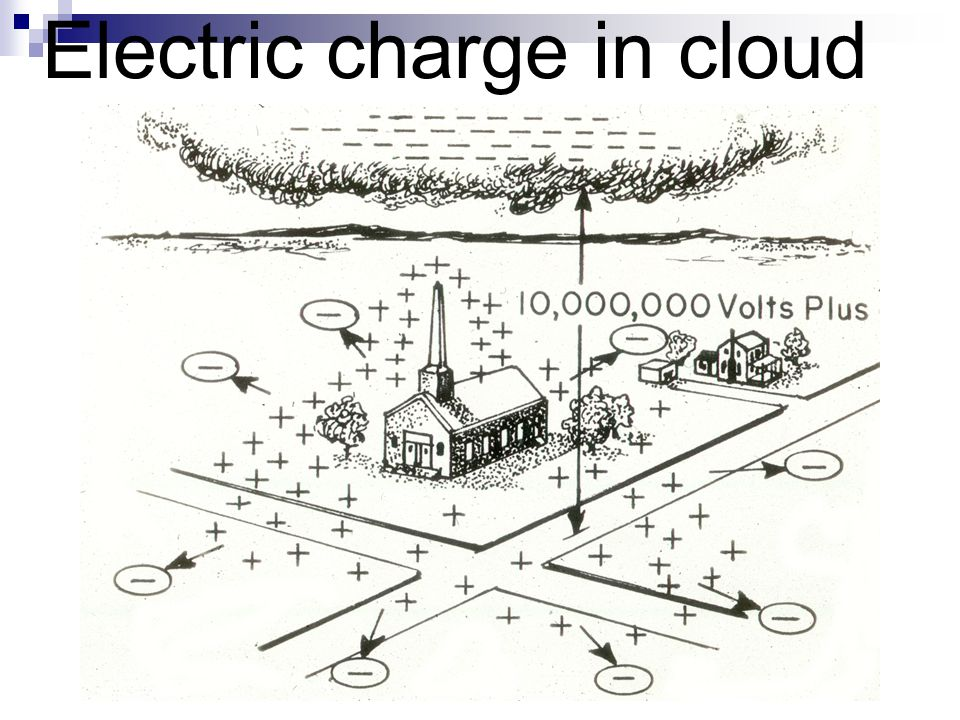 Electric charge in cloud