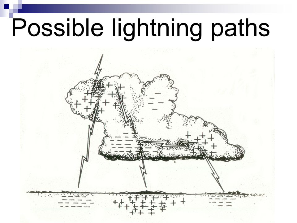 Possible lightning paths