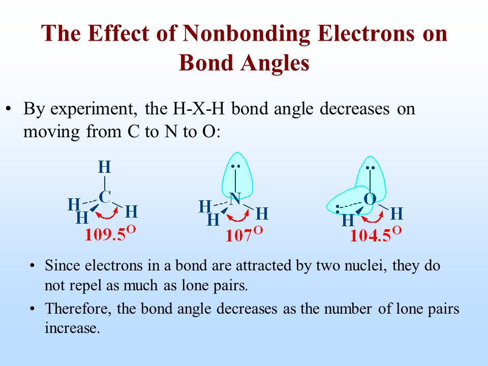 By experiment, the H-X-H bond angle decreases on moving from C to N to O: Since electrons in a bond are attracted by two nuclei, they do not repel as