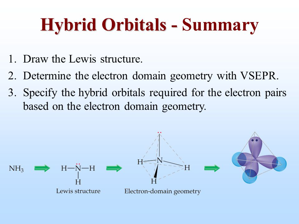 1.Draw the Lewis structure. 2.Determine the electron domain geometry with VSEPR. 3.Specify the hybrid orbitals required for the electron pairs based o