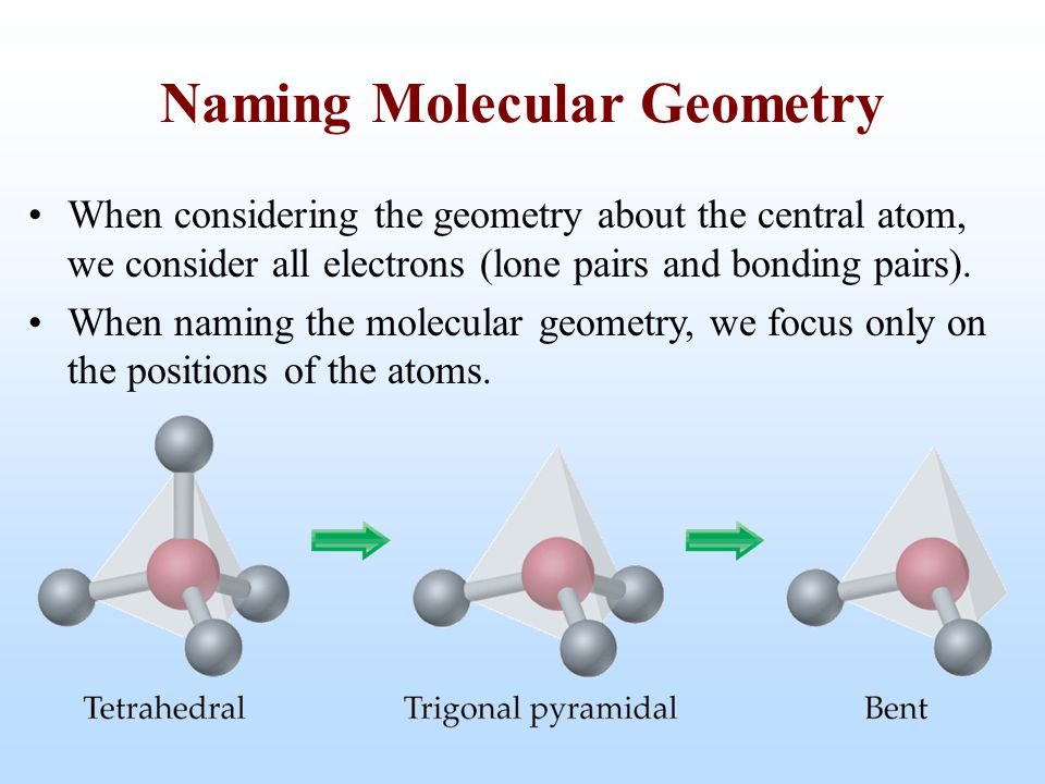 When considering the geometry about the central atom, we consider all electrons (lone pairs and bonding pairs). When naming the molecular geometry, we