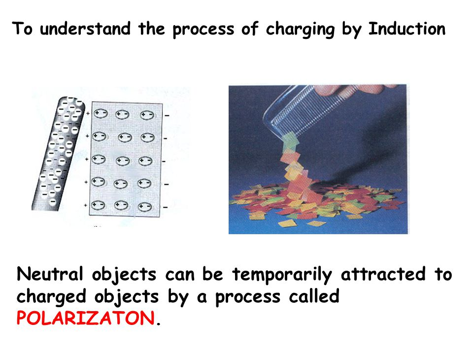 Neutral objects can be temporarily attracted to charged objects by a process called POLARIZATON. To understand the process of charging by Induction