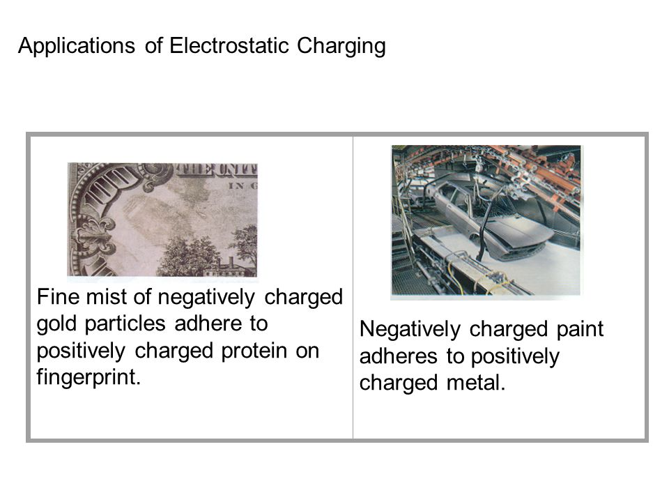 Applications of Electrostatic Charging Fine mist of negatively charged gold particles adhere to positively charged protein on fingerprint. Negatively