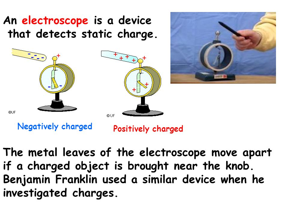 An electroscope is a device that detects static charge. The metal leaves of the electroscope move apart if a charged object is brought near the knob.