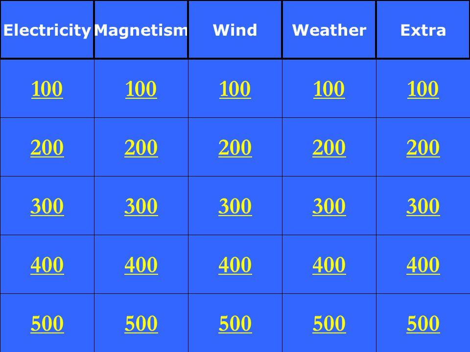 200 300 400 500 100 200 300 400 500 100 200 300 400 500 100 200 300 400 500 100 200 300 400 500 100 ElectricityMagnetismWindWeatherExtra