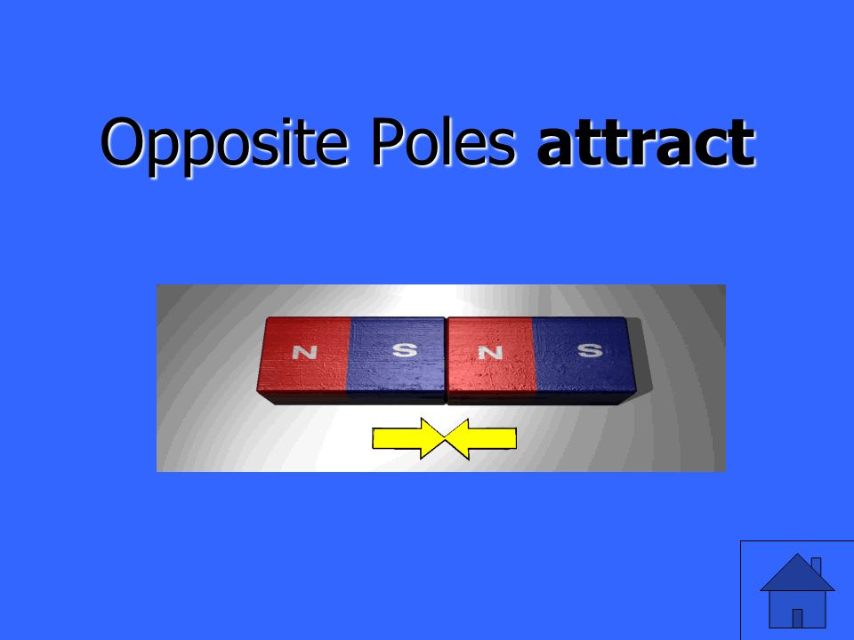 Opposite Poles attract