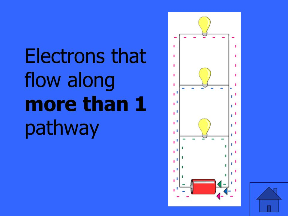 Electrons that flow along more than 1 pathway