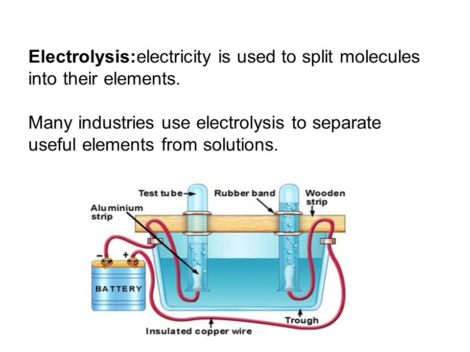 Electrolysis:electricity is used to split molecules into their elements. Many industries use electrolysis to separate useful elements from solutions.