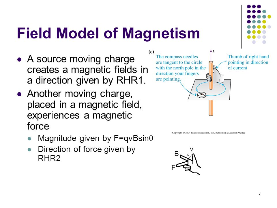 3 Field Model of Magnetism A source moving charge creates a magnetic fields in a direction given by RHR1.
