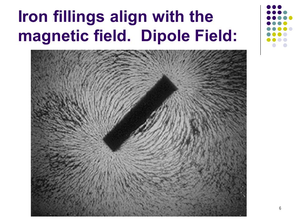 6 Iron fillings align with the magnetic field. Dipole Field: