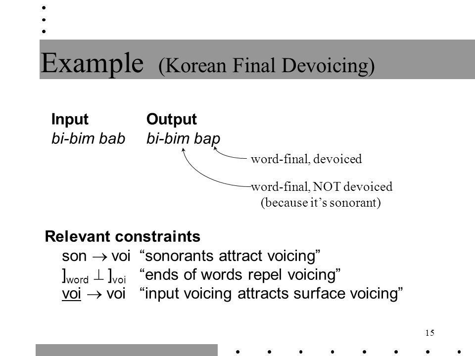 15 Example (Korean Final Devoicing) InputOutput bi-bim babbi-bim bap word-final, devoiced word-final, NOT devoiced (because it's sonorant) Relevant constraints son  voi sonorants attract voicing ] word  ] voi ends of words repel voicing voi  voi input voicing attracts surface voicing
