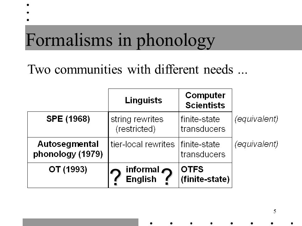 6 Unformalized OT isn't a theory We need a formalism here, not informal English.