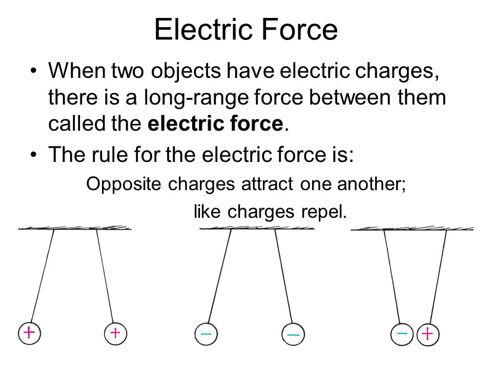 Electric Force When two objects have electric charges, there is a long-range force between them called the electric force.