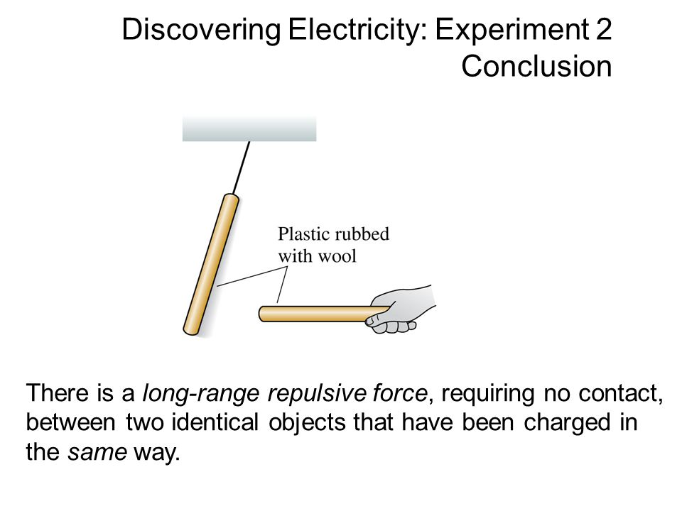 Discovering Electricity: Experiment 2 Conclusion There is a long-range repulsive force, requiring no contact, between two identical objects that have been charged in the same way.