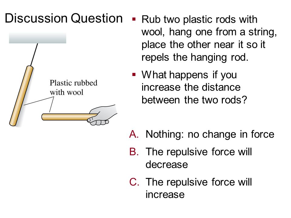 Discussion Question  Rub two plastic rods with wool, hang one from a string, place the other near it so it repels the hanging rod.