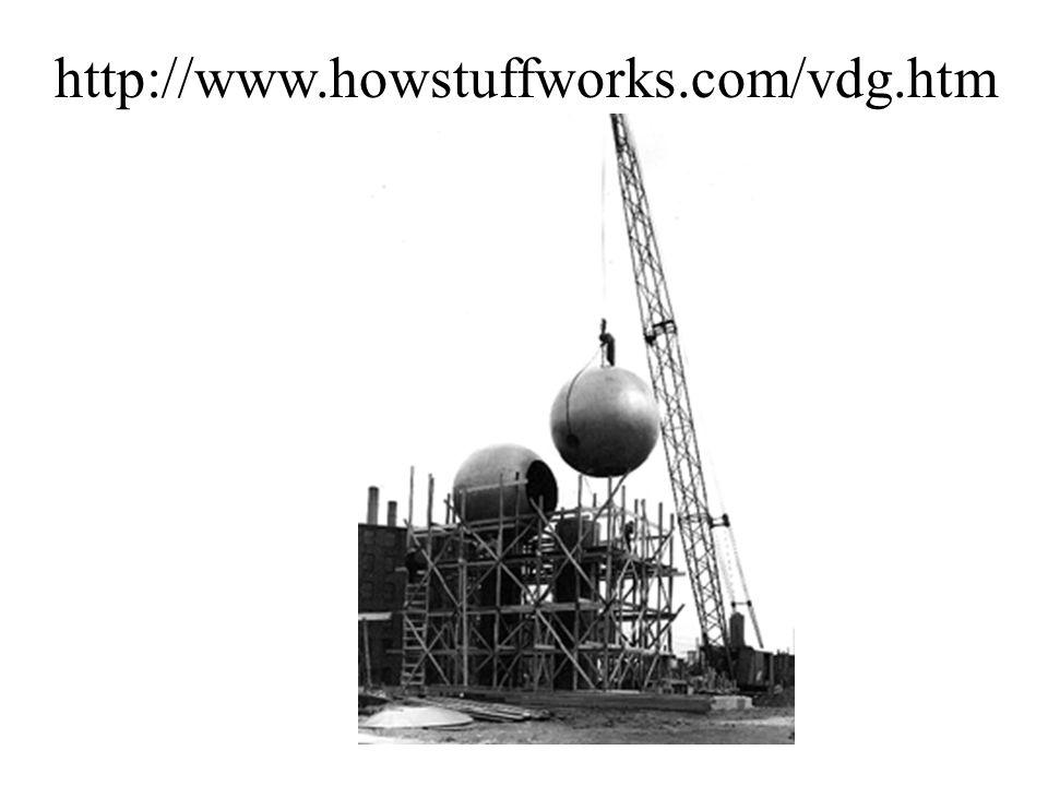 http://www.howstuffworks.com/vdg.htm