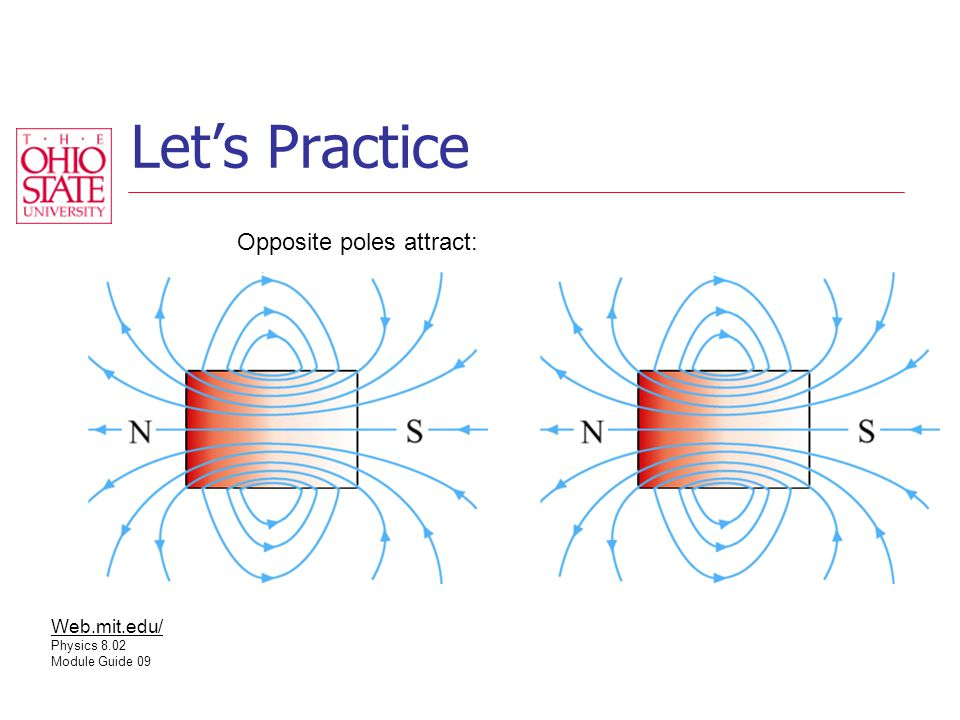 Let's Practice Web.mit.edu/ Physics 8.02 Module Guide 09 Opposite poles attract: