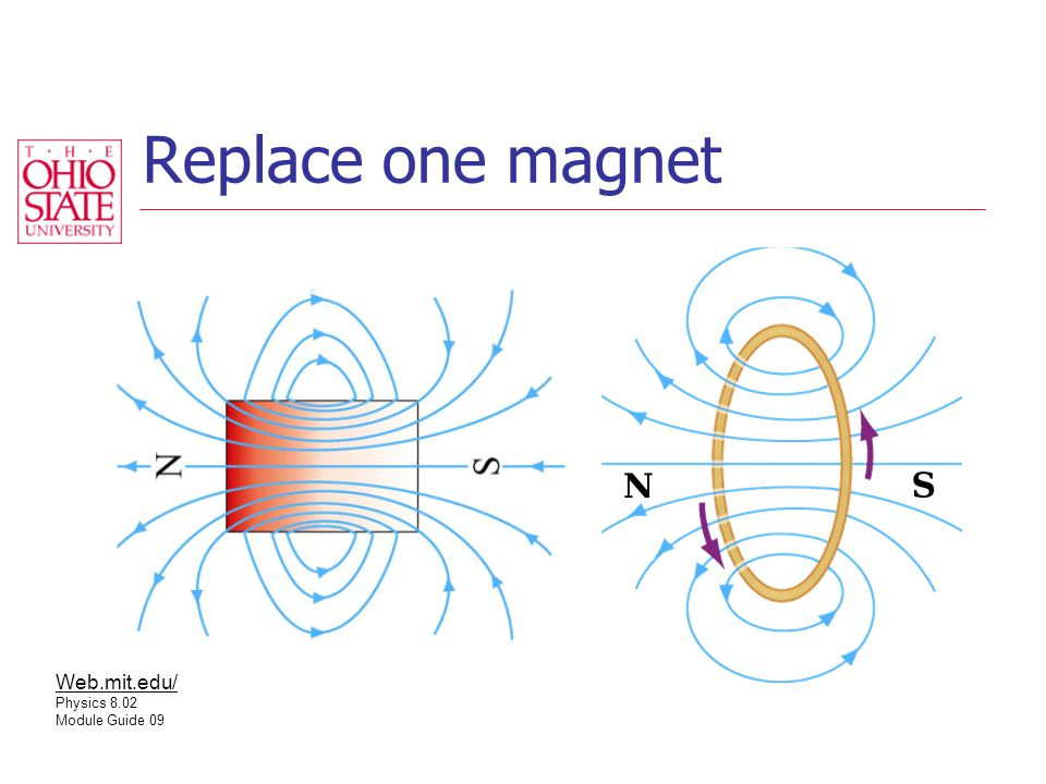 Replace one magnet Web.mit.edu/ Physics 8.02 Module Guide 09