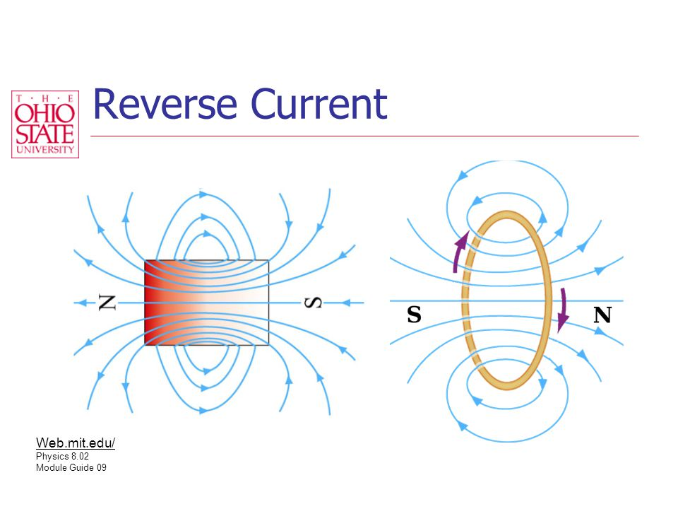 Reverse Current Web.mit.edu/ Physics 8.02 Module Guide 09