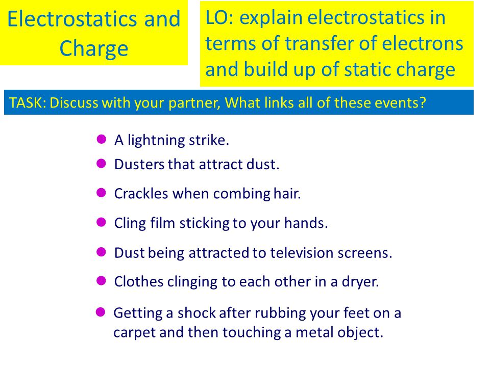 Electrostatics and Charge LO: explain electrostatics in terms of transfer of electrons and build up of static charge Dusters that attract dust.