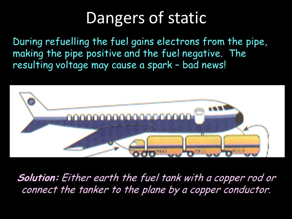 Dangers of static During refuelling the fuel gains electrons from the pipe, making the pipe positive and the fuel negative.