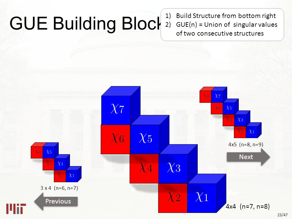23/47 4x4 (n=7, n=8) 3 x 4 (n=6, n=7) Next Previous 4x5 (n=8, n=9) GUE Building Blocks 1)Build Structure from bottom right 2)GUE(n) = Union of singular values of two consecutive structures