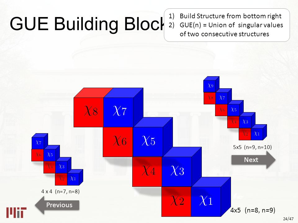 24/47 4x5 (n=8, n=9) 4 x 4 (n=7, n=8) Next Previous 5x5 (n=9, n=10) GUE Building Blocks 1)Build Structure from bottom right 2)GUE(n) = Union of singular values of two consecutive structures
