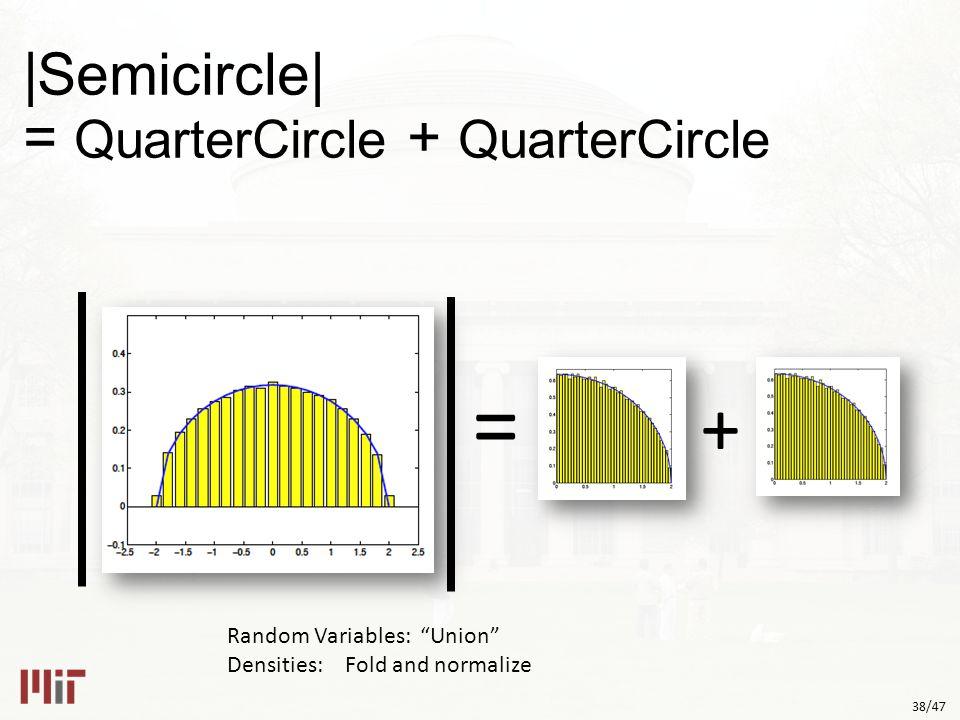 38/47 |Semicircle| = QuarterCircle + QuarterCircle + = Random Variables: Union Densities: Fold and normalize