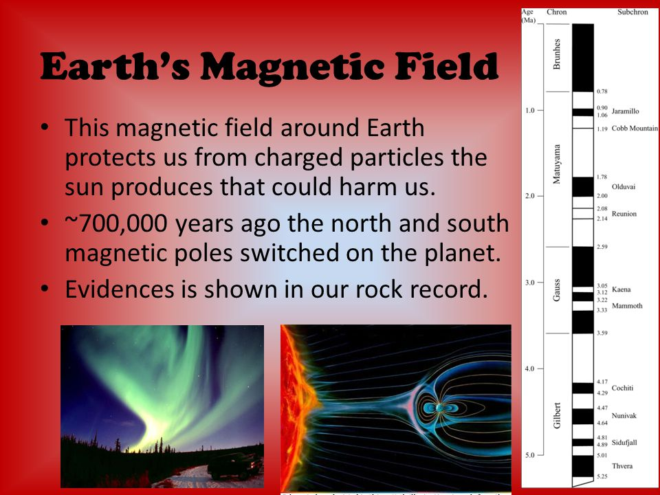 The Earth as a Magnet The Earth is actually a big magnet. The Earth's magnetic field is called the magnetosphere. – Earth's magnetic North and South p