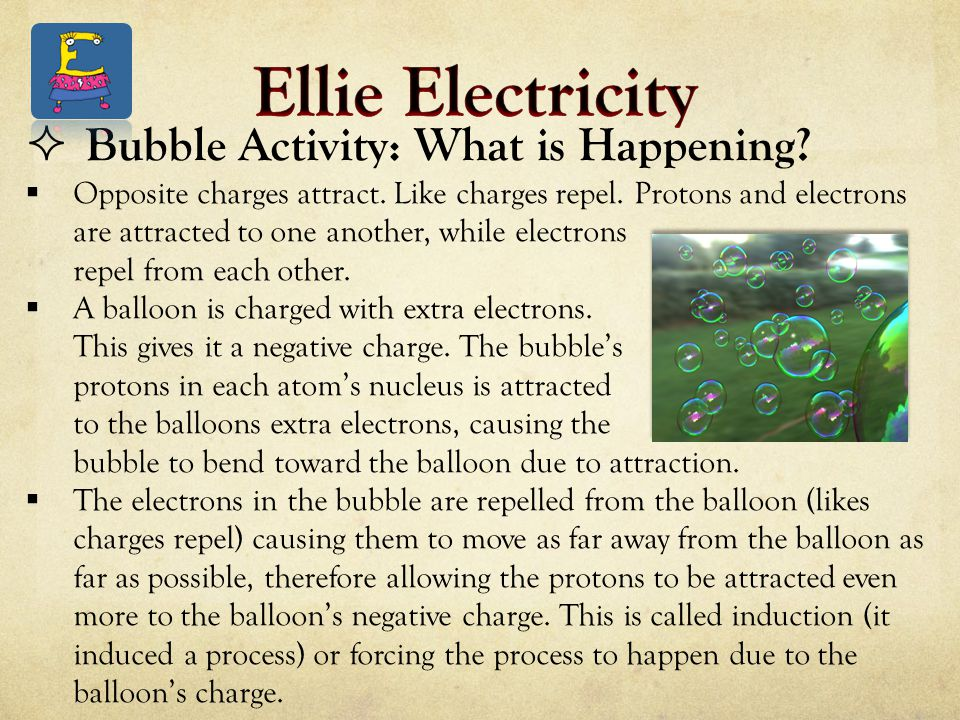  Bubble Activity: What is Happening?  Opposite charges attract. Like charges repel. Protons and electrons are attracted to one another, while electr