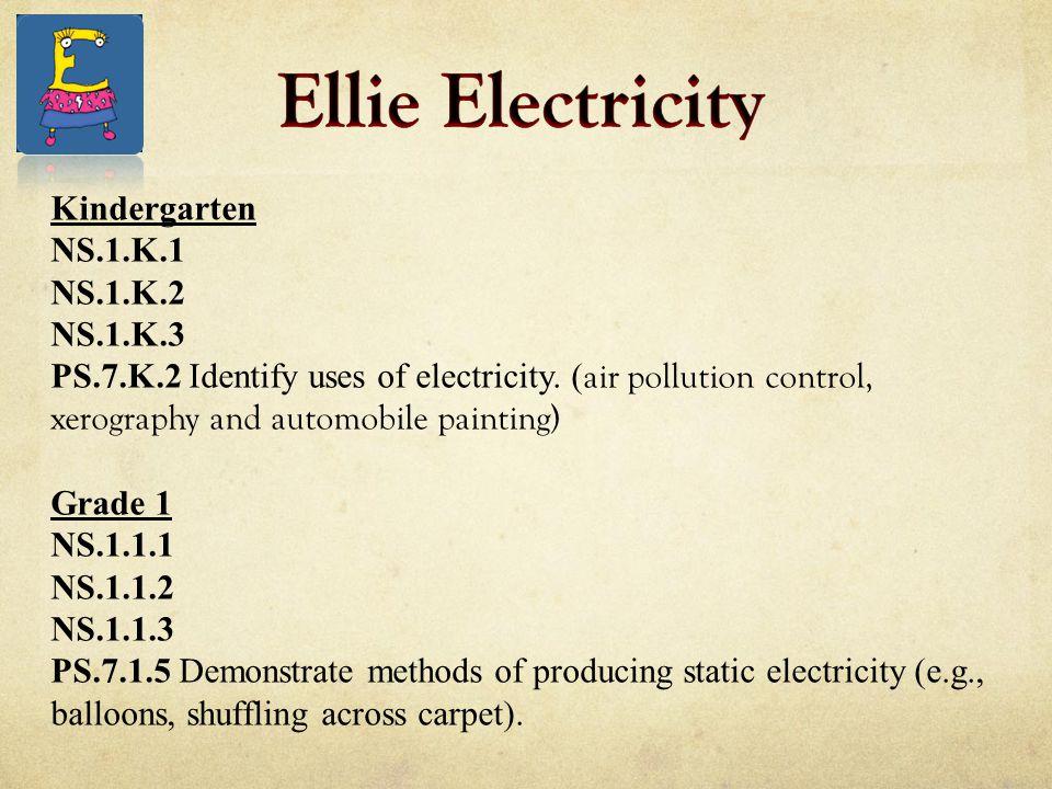 Kindergarten NS.1.K.1 NS.1.K.2 NS.1.K.3 PS.7.K.2 Identify uses of electricity.