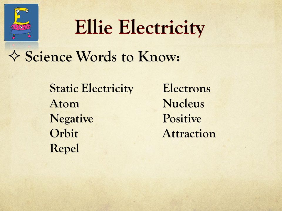  Science Words to Know: Static ElectricityElectrons AtomNucleus NegativePositive OrbitAttraction Repel