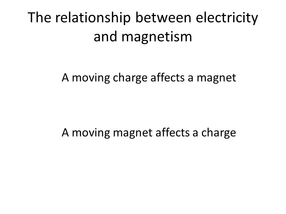 The relationship between electricity and magnetism A moving charge affects a magnet A moving magnet affects a charge