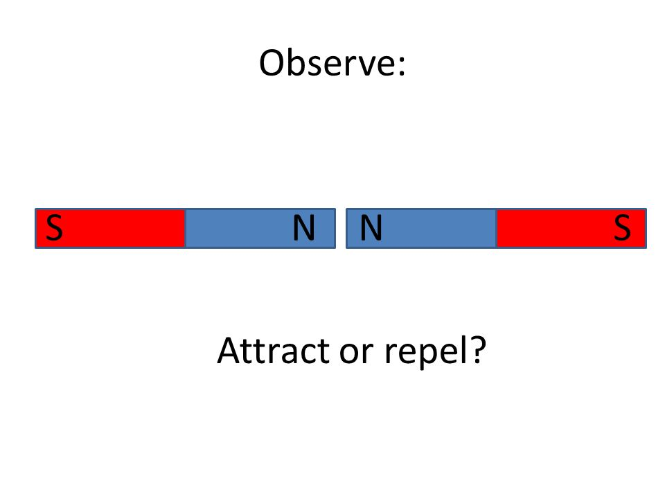 Observe: SNSN Attract or repel