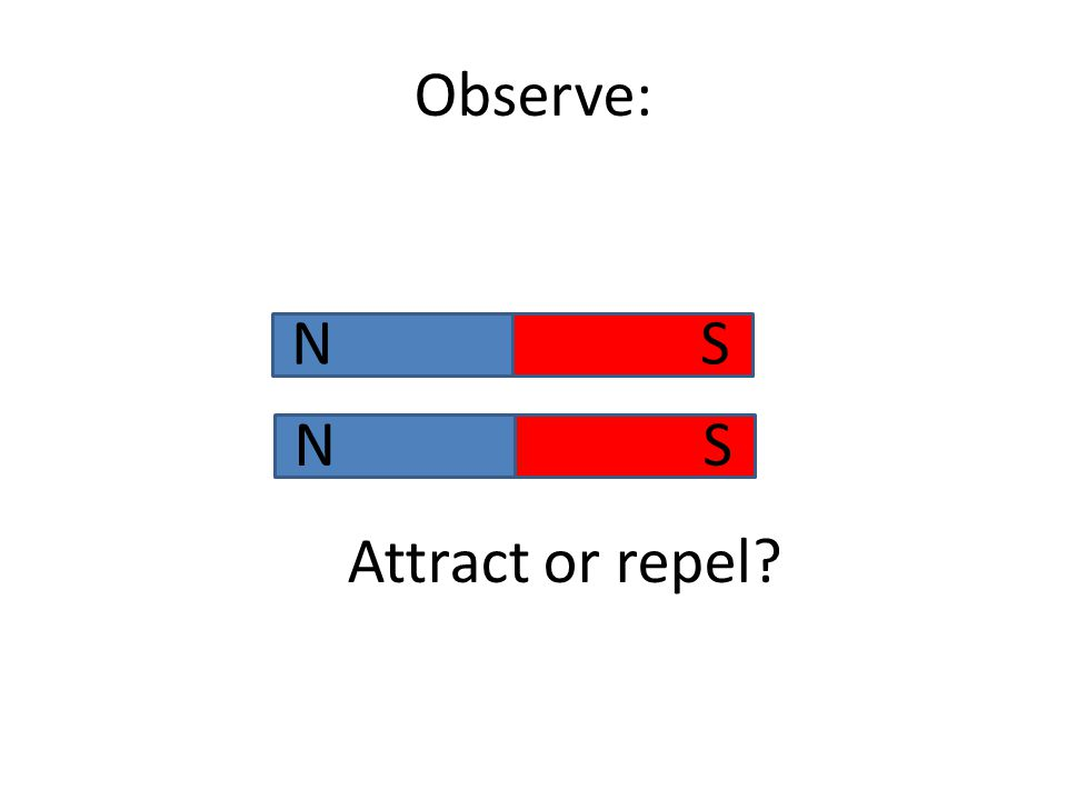 Observe: SN SN Attract or repel