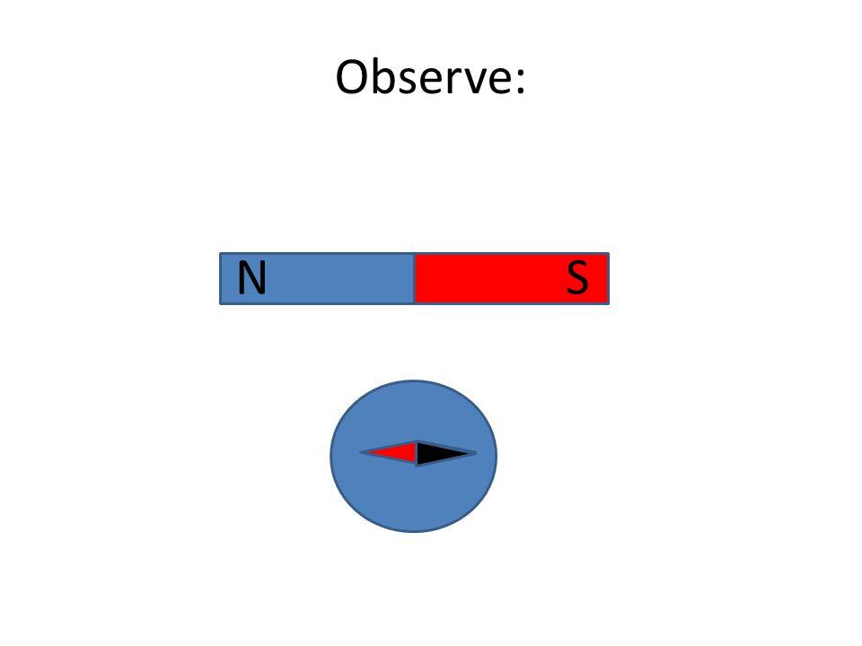 Observe: SN